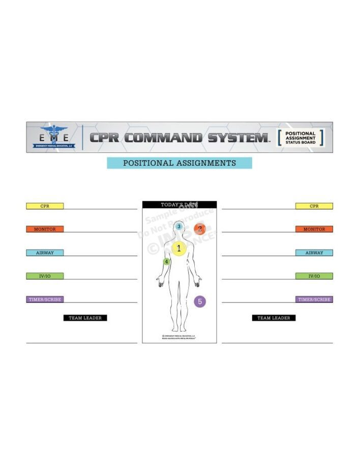 CPR Command System - Positional Assignment