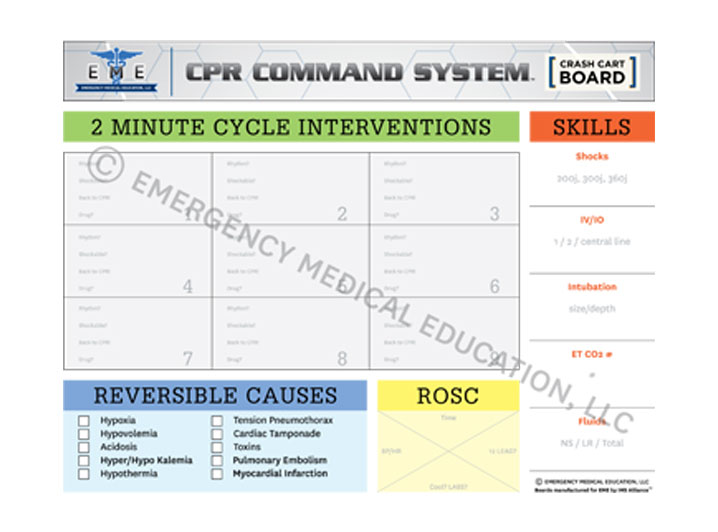 CPR command system incident command board