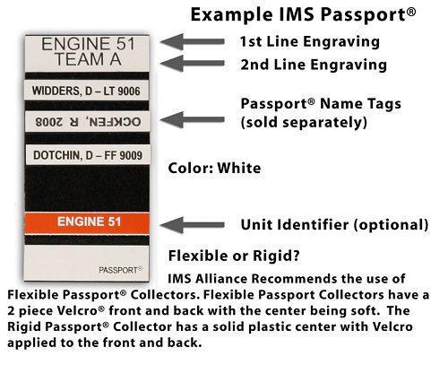 passport help