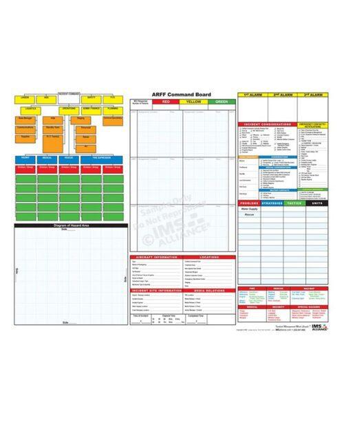 ARFF Boards - Crash/Rescue Command