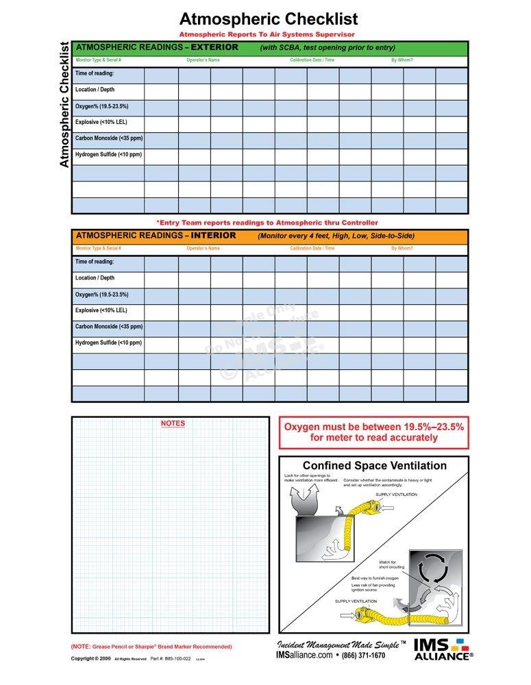 Atmospheric Checklist Front