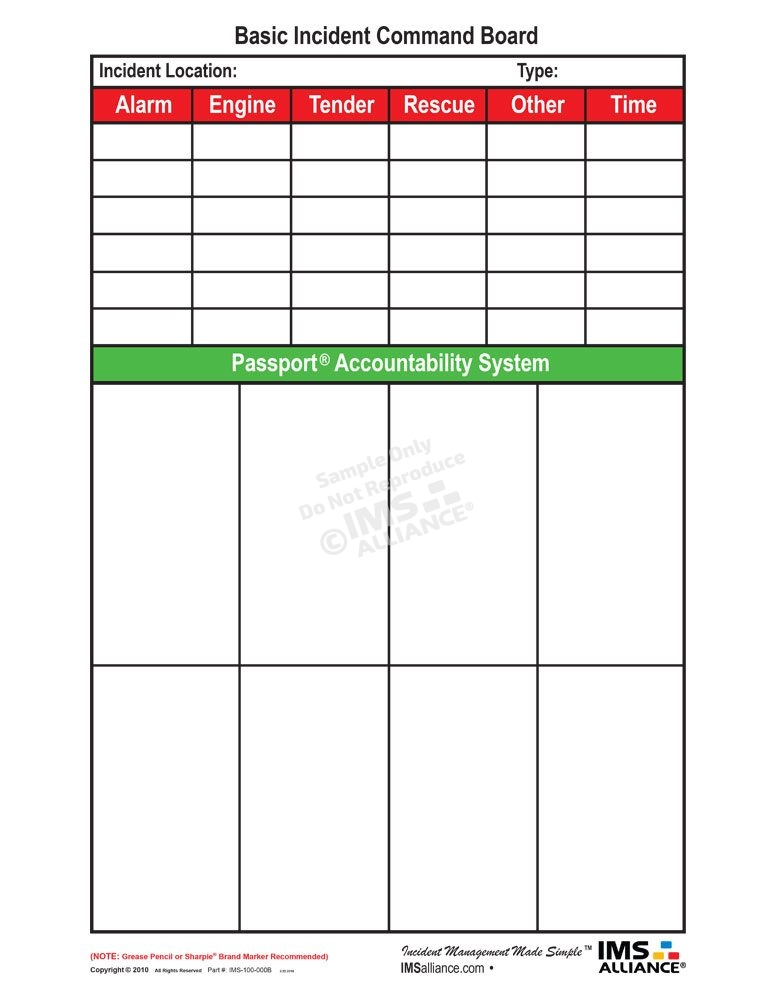 Basic Incident Command Board Front