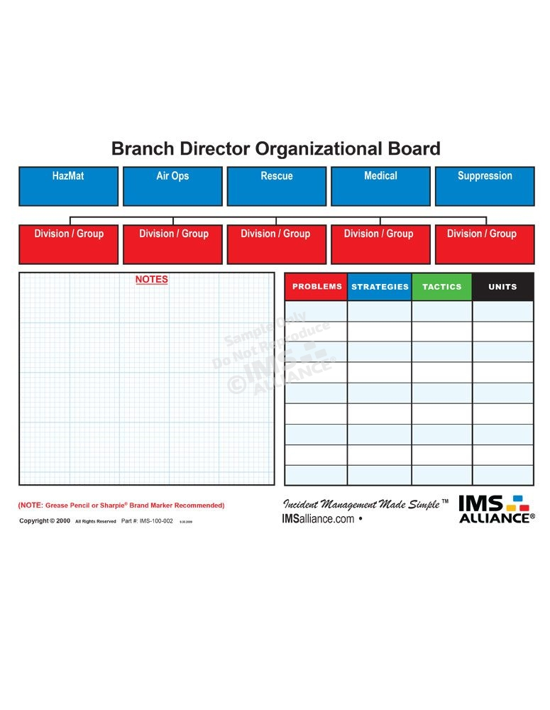 Branch Organizational Chart