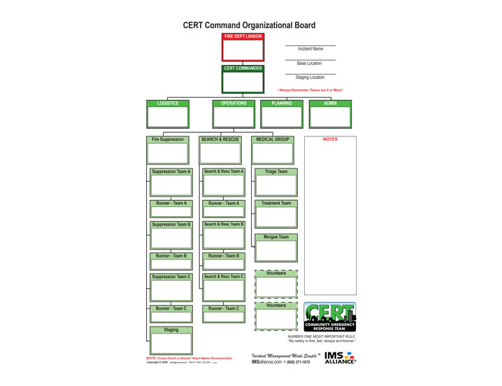 CERT incident command board