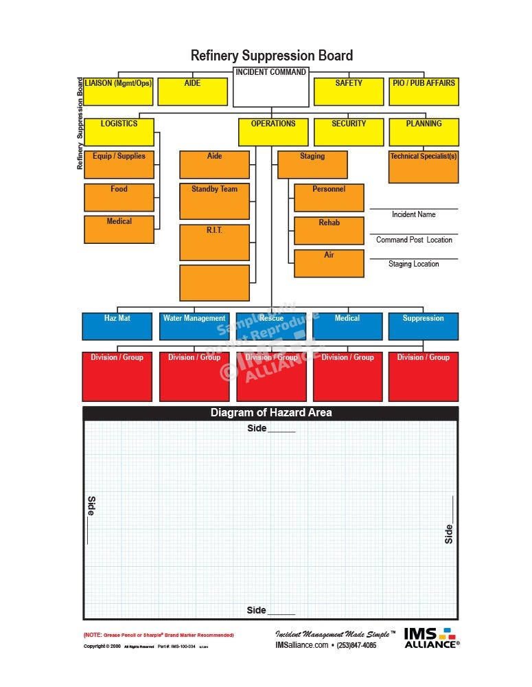 Refinery Suppression Board Front