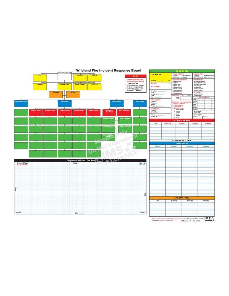 Wildland Fire Response Board
